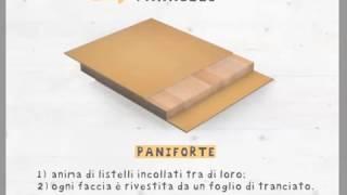 Tecnologia dei materiali: il legno