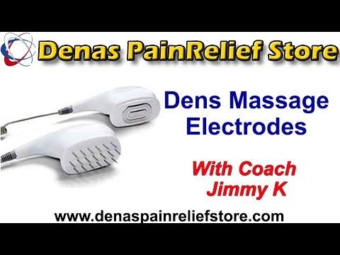 Medicament pentru durerea în articulațiile umărului
