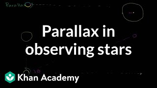 Parallax in Observing Stars