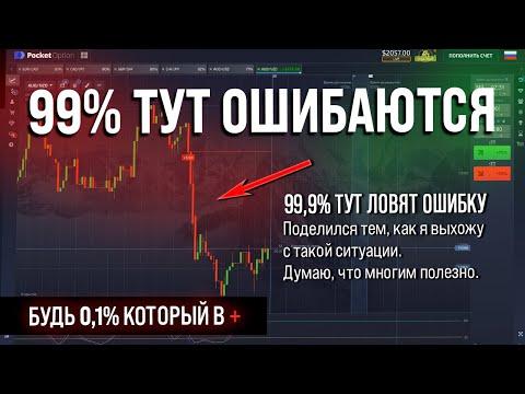 Риск при торговле опционами