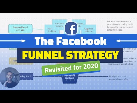The Facebook Ads Funnel - Revisited for 2020