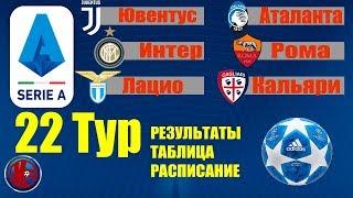 Футбол.Чемпионат Италии 2019/2020 Серия-А 22 тур Обзор Результатов матчей