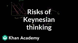 Risks of Keynesian Thinking