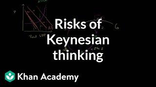 Risks of Keynesian Thinking