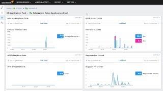 Server & Application Monitor video
