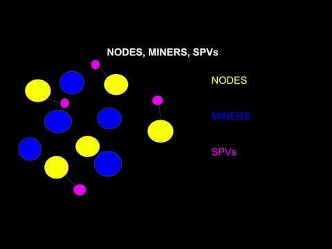 Ce înseamnă tranzacționarea futures pe bitcoin