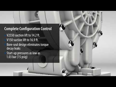 pneumatic diaphragm pump Wilden - AODD Velocity Series & R Series