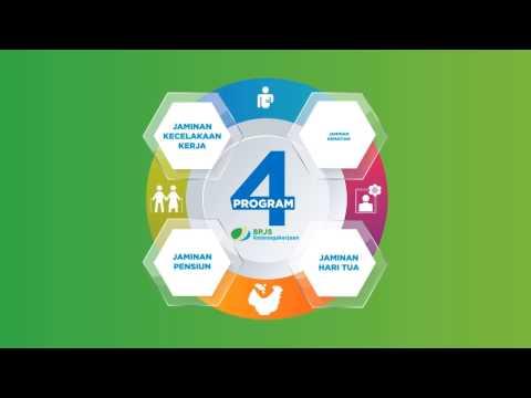 VIDEO SOSIALISASI 4 PROGRAM BPJS KETENAGAKERJAAN (Part II)