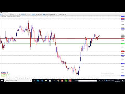 Forex Trading | CFD Trading | Forex Brokers Online | WesternFX