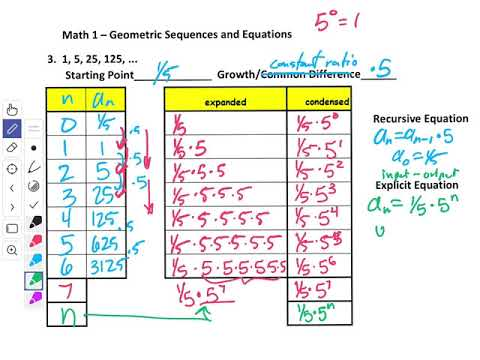 Explicit Equations and Sequences