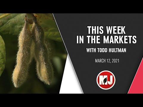 Market Analysis | Todd Hultman | March 12, 2021