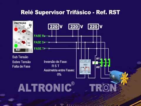 RST - Relé Supervisor de tensão trifásica