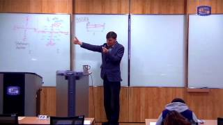These videos are taken from a lecture course on Modern Physics I taught at the Catholic University of Korea in Spring 2016.In this class we do some calculations of the speed of light in a moving Aether, which are necessary to understand the Michelson-Morley experiment introduced in the next video.
