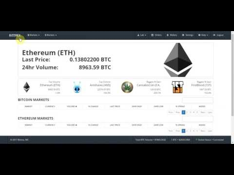 Bitcoin high low
