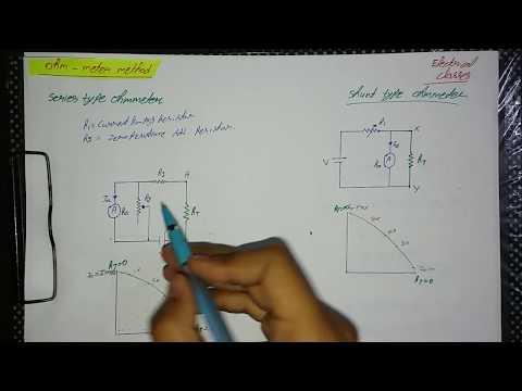 Ohm meter method for resistance measurement  in hindi