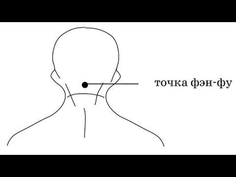 Операции по устранению близорукости