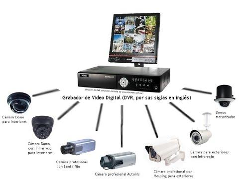 Tutorial básico como instalar una cámara de seguridad (UTP5)