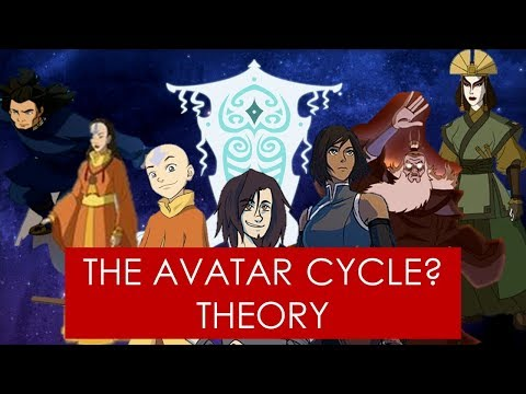 Avatar Reincarnation THEORY [Avatar: The Last Airbender/Legend of Korra]