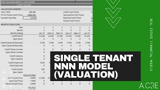 Single Tenant Net Lease Valuation Model in Excel