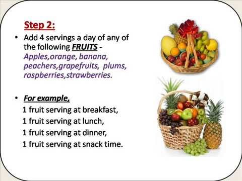 "Video ""How to Lose 10 Pounds in a Week"" - 7 Day Diet Plan for Massive Results"