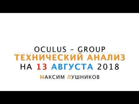 Технический обзор рынка Форекс на 13.08.2018 от Максима Лушникова