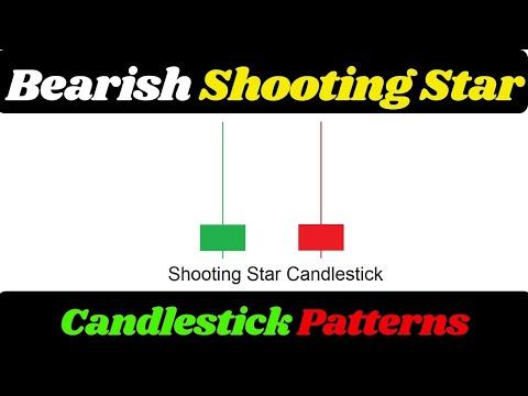 Bearish Shooting Star — Candlestick Pattern