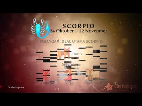 Video Ramalan Bintang Scorpio - Karakter dan Sifat