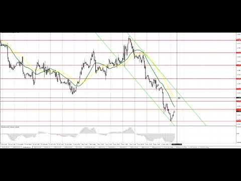 InstaForex Analytics: Нисходящее движение в евро может замедлиться. EUR/USD и GBP/USD: видео-прогноз на 13 ноября