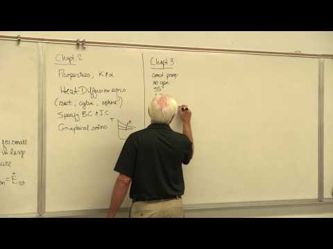 Heat Transfer: Course Review (26 of 26)