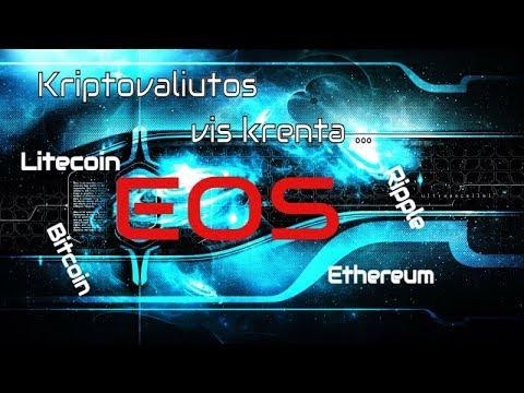 Bitcoin prognozė lapkritį