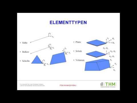 Teil 4: Finite Elemente