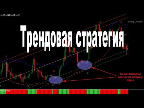 Стратегия бинарных опционов на 1 час