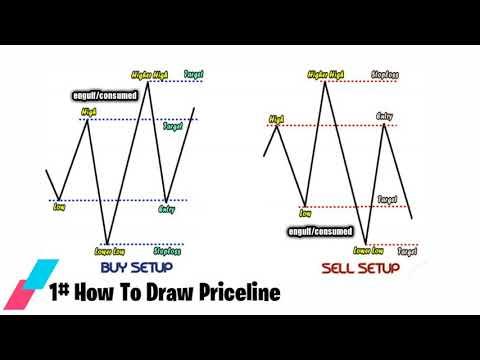Obuolių akcijų pasirinkimo diagrama