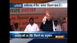 Chhattisgarh Polls 2018 Opinion Poll: BJP likely to win 50 seats, Congress 30, Ajit Jogi's party 9