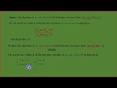 Toán 10 - Chủ đề hàm số
