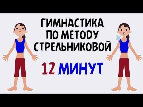 Гипертония повышенное давление симптомы