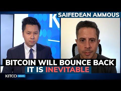 Bitcoin riscul sistematic