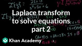 Laplace Transform solves an equation 2