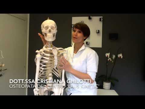 Crisi sullo sfondo di osteocondrosi