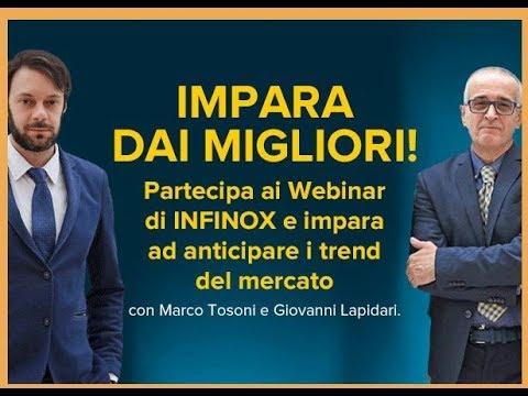 Trading opzioni binarie italiano