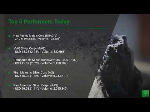 InvestorChannel's Silver Watchlist Update for Monday, Nove ... Thumbnail