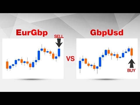 Investing group binary options