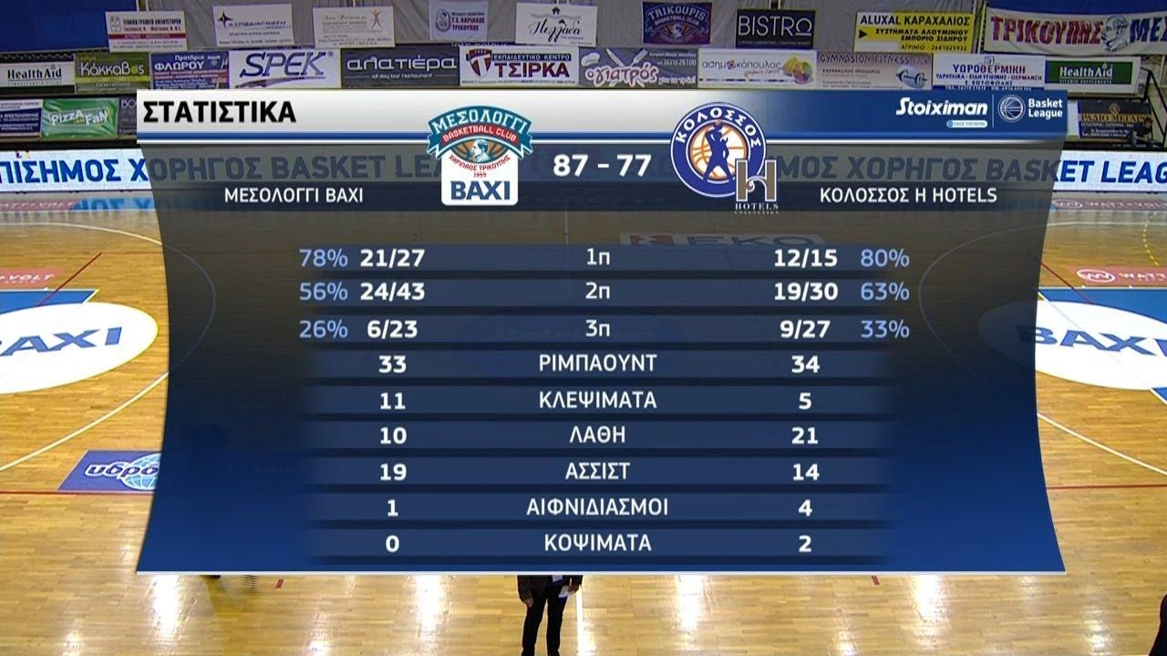 Basket League | Μεσολόγγι – Κολοσσός 87-77 | HIGHLIGHTS | 30/01/2021 | ΕΡΤ
