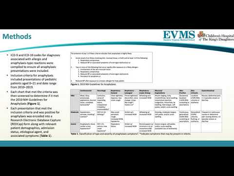 Thumbnail image of video presentation for An Analysis of the Demographics, Etiologies, and Symptoms of Anaphylaxis amongst Pediatric Patients at a Local Emergency Department in Norfolk, Virginia