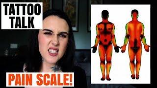 TATTOO TALK   Full Body Pain Scale   HAYLEE TATTOOER