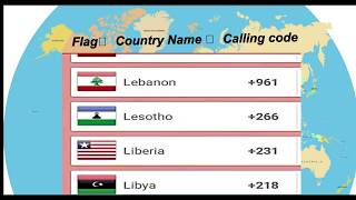 All country name,National flag,Mobile calling code number by alphabet   International dialing code