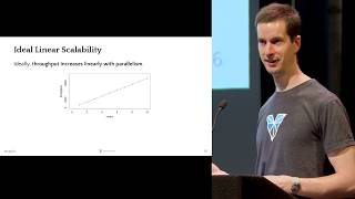Scalability is Quantifiable: The Universal Scalability Law