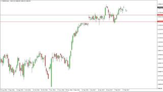 DAX30 Perf Index Dax Technical Analysis for February 21 2017 by FXEmpire.com
