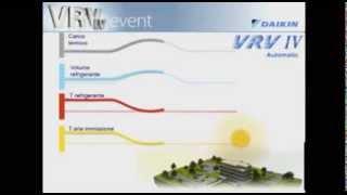 Video Máy lạnh trung tâm Daikin VRV IV