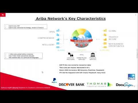 SAP ARIBA VIDEO TRAINING - YouTube
